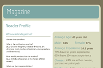 Create a Reader Profile for Your Publication