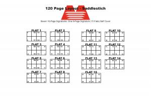 120 Page Layout
