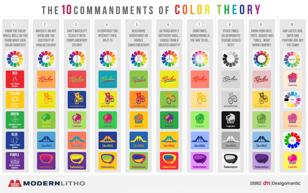 Infographic describing color