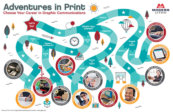 Adventures in Print. Click here to view the PDF.