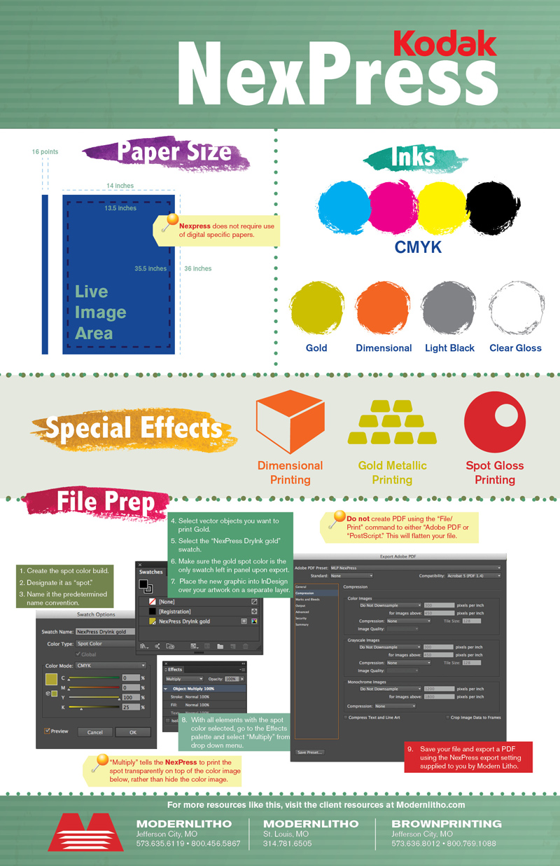 Nexpress Infographic_Jpeg