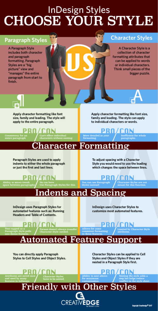 InDesign Character and Paragraph Styles