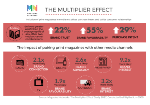MPA-Multiplier-Effect-Infographic-1024x718